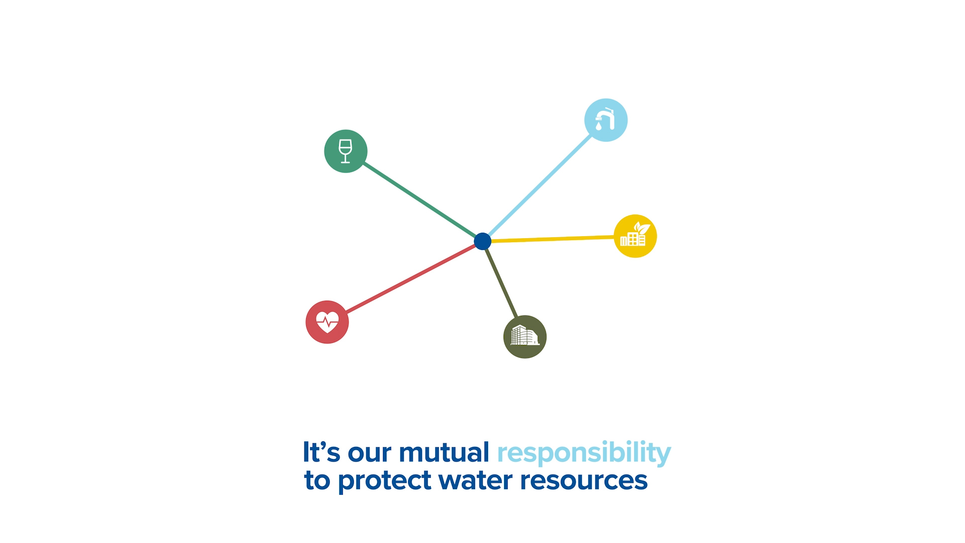 Make water count